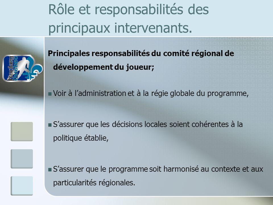 Rôle et responsabilités des principaux intervenants. Principales responsabilités du comité régional de développement du joueur; Voir à ladministration