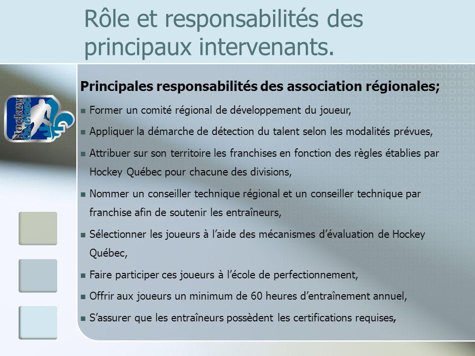 Rôle et responsabilités des principaux intervenants. Principales responsabilités des association régionales; Former un comité régional de développemen