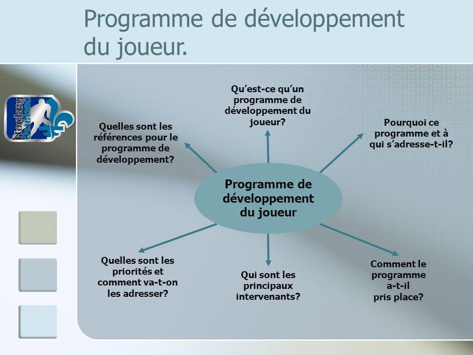 Programme de développement du joueur. Qui sont les principaux intervenants? Quest-ce quun programme de développement du joueur? Quelles sont les référ
