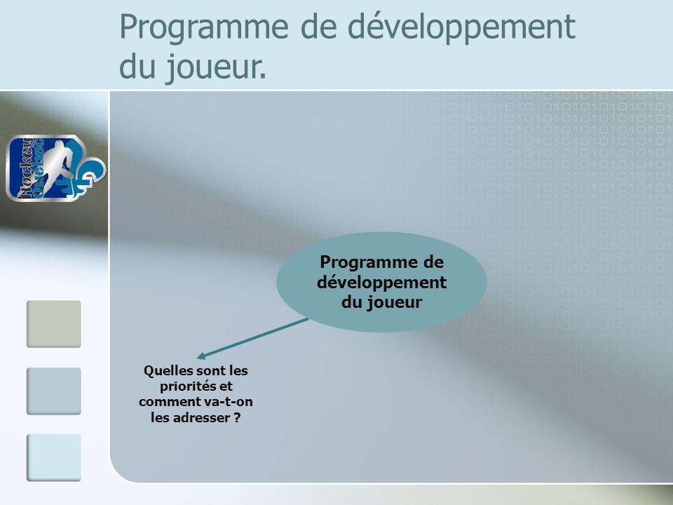 Programme de développement du joueur. Quelles sont les priorités et comment va-t-on les adresser ? Programme de développement du joueur