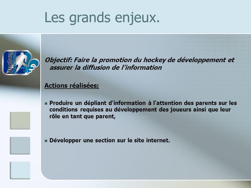 Les grands enjeux. Objectif: Faire la promotion du hockey de développement et assurer la diffusion de linformation Actions réalisées; Produire un dépl