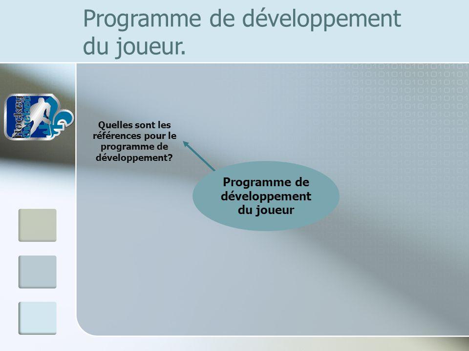Programme de développement du joueur. Quelles sont les références pour le programme de développement? Programme de développement du joueur