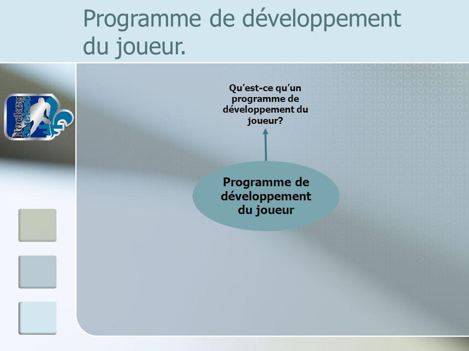 Programme de développement du joueur. Quest-ce quun programme de développement du joueur? Programme de développement du joueur