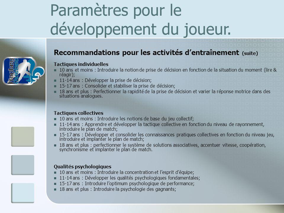 Paramètres pour le développement du joueur. Recommandations pour les activités dentraînement (suite) Tactiques individuelles 10 ans et moins : Introdu