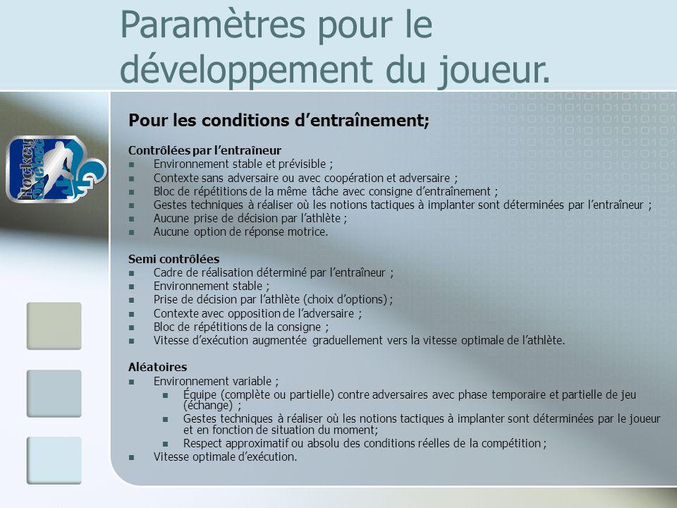 Paramètres pour le développement du joueur. Pour les conditions dentraînement; Contrôlées par lentraîneur Environnement stable et prévisible ; Context