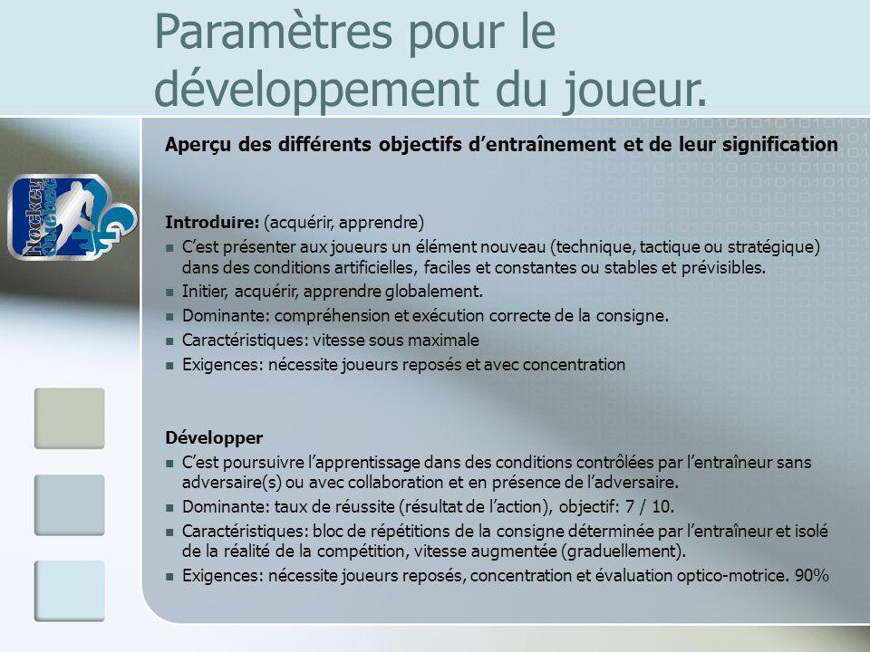 Paramètres pour le développement du joueur. Aperçu des différents objectifs dentraînement et de leur signification Introduire: (acquérir, apprendre) C