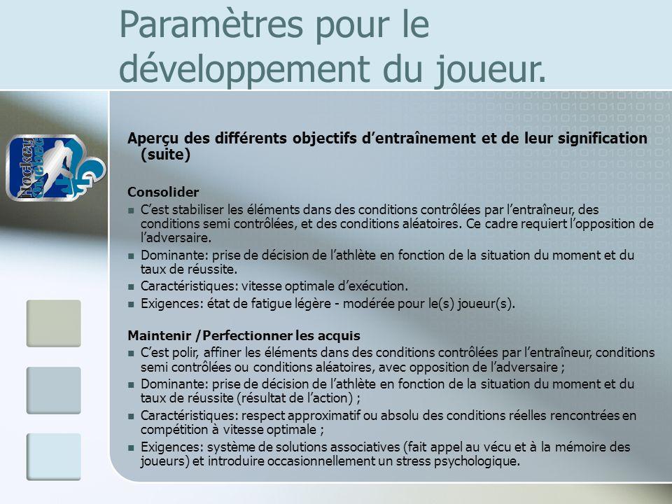 Paramètres pour le développement du joueur. Aperçu des différents objectifs dentraînement et de leur signification (suite) Consolider Cest stabiliser