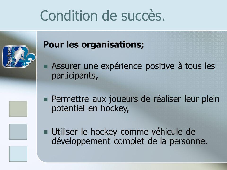 Condition de succès. Pour les organisations; Assurer une expérience positive à tous les participants, Permettre aux joueurs de réaliser leur plein pot
