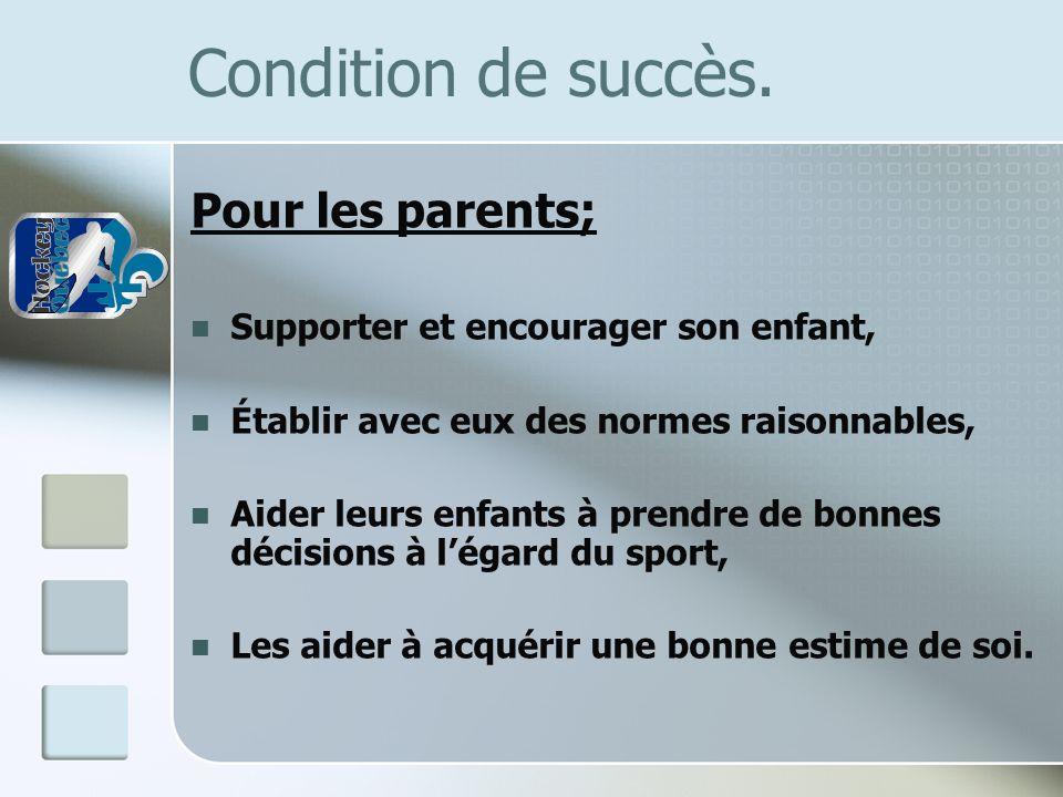Condition de succès. Pour les parents; Supporter et encourager son enfant, Établir avec eux des normes raisonnables, Aider leurs enfants à prendre de