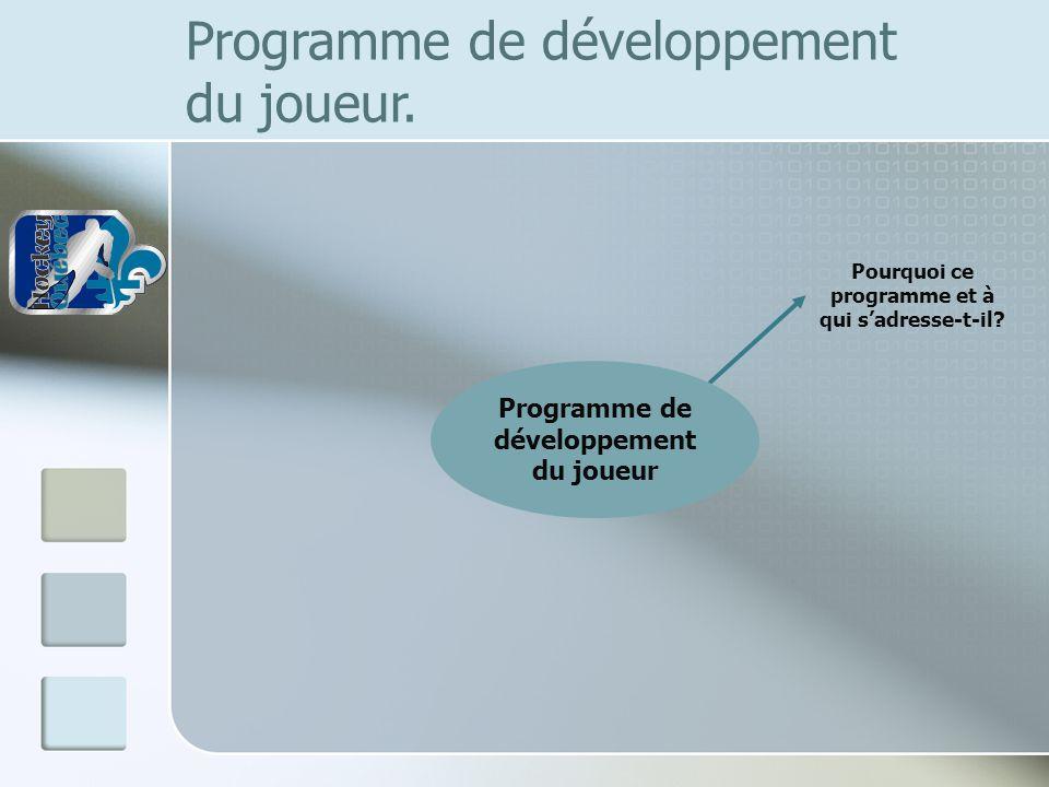 Programme de développement du joueur. Pourquoi ce programme et à qui sadresse-t-il? Programme de développement du joueur