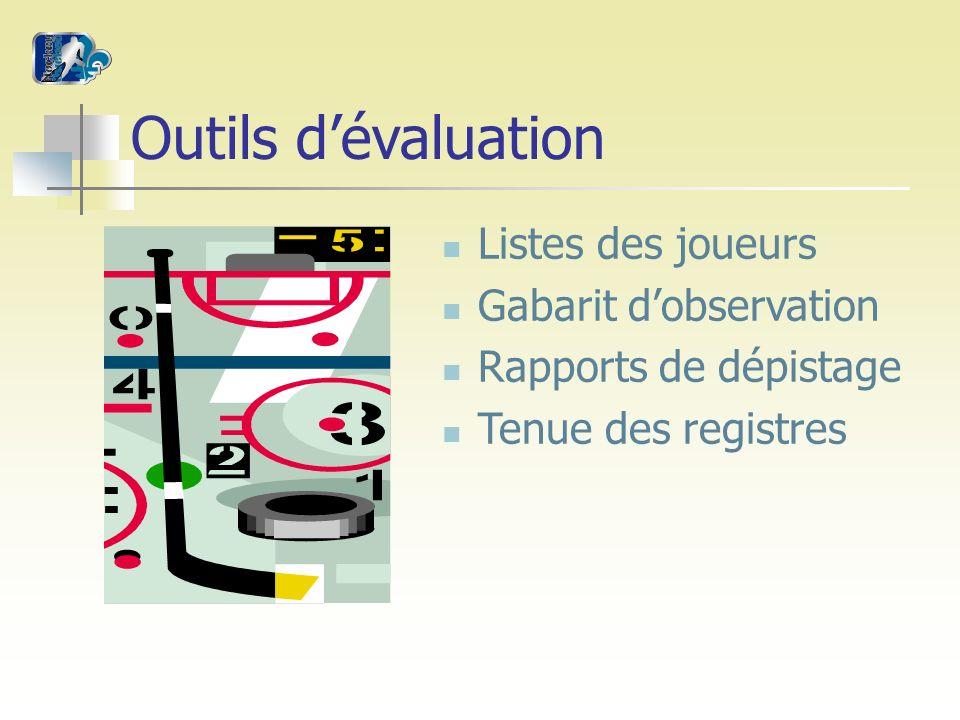Outils dévaluation Listes des joueurs Gabarit dobservation Rapports de dépistage Tenue des registres