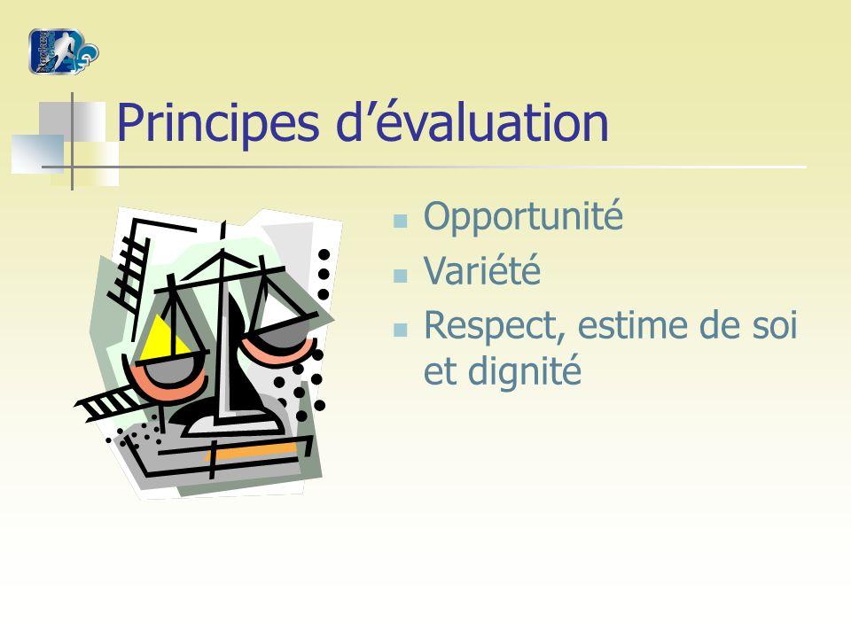 Principes dévaluation Opportunité Variété Respect, estime de soi et dignité
