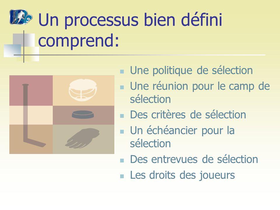 Un processus bien défini comprend: Une politique de sélection Une réunion pour le camp de sélection Des critères de sélection Un échéancier pour la sélection Des entrevues de sélection Les droits des joueurs