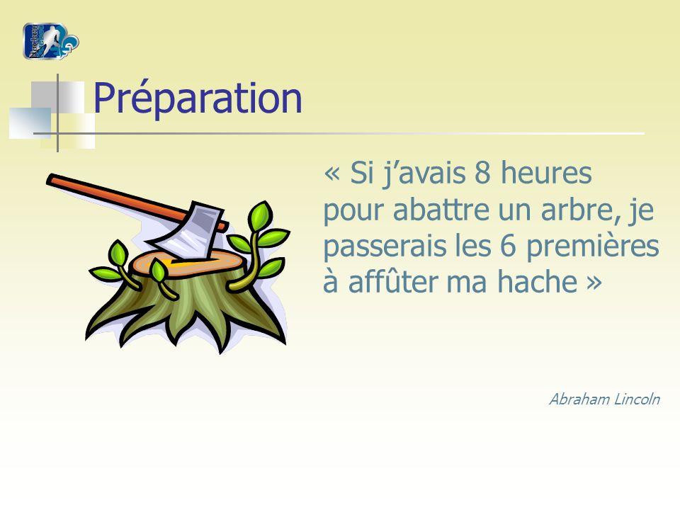 Préparation « Si javais 8 heures pour abattre un arbre, je passerais les 6 premières à affûter ma hache » Abraham Lincoln