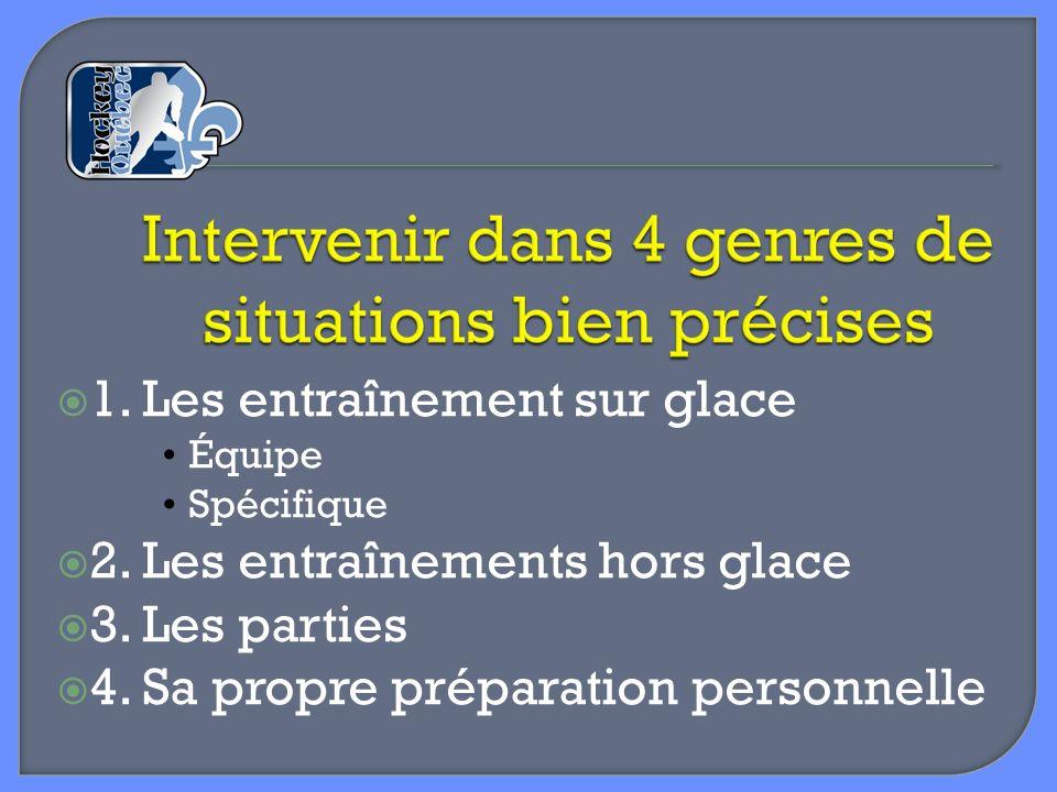 1. Les entraînement sur glace Équipe Spécifique 2. Les entraînements hors glace 3. Les parties 4. Sa propre préparation personnelle