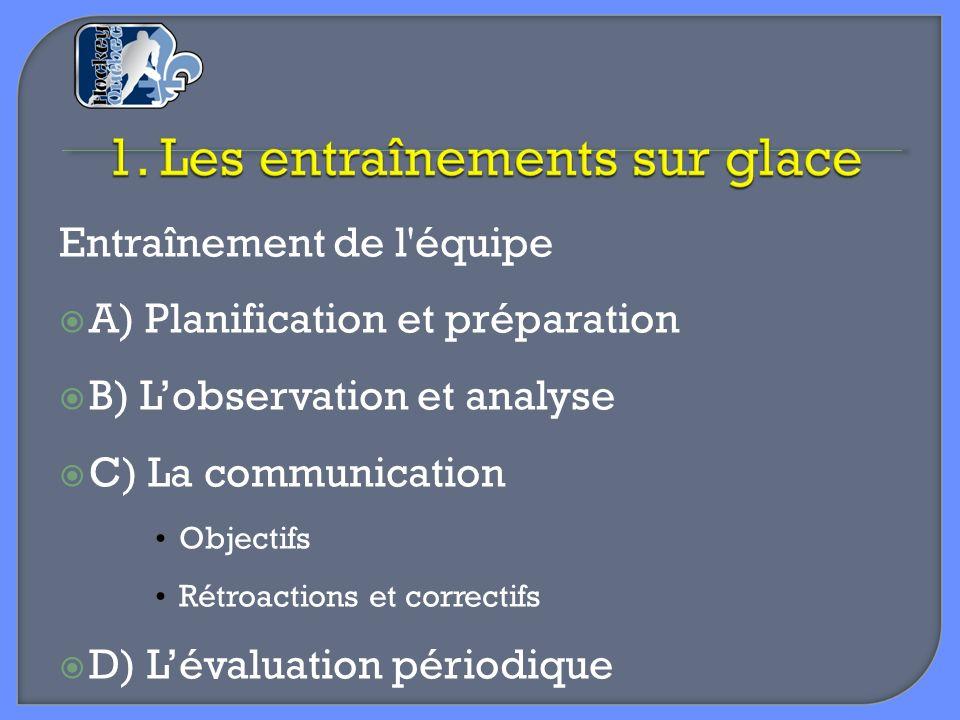 Entraînement de l'équipe A) Planification et préparation B) Lobservation et analyse C) La communication Objectifs Rétroactions et correctifs D) Lévalu