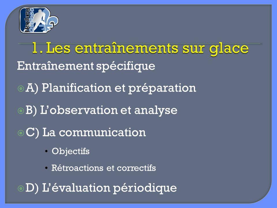 Entraînement spécifique A) Planification et préparation B) Lobservation et analyse C) La communication Objectifs Rétroactions et correctifs D) Lévalua