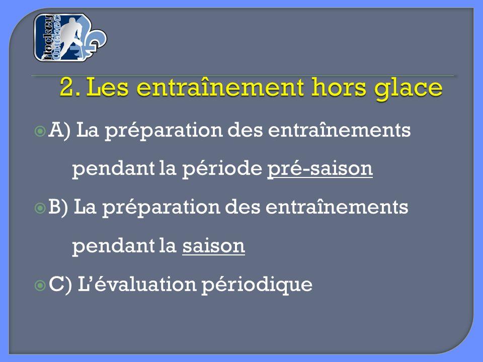 A) La préparation des entraînements pendant la période pré-saison B) La préparation des entraînements pendant la saison C) Lévaluation périodique