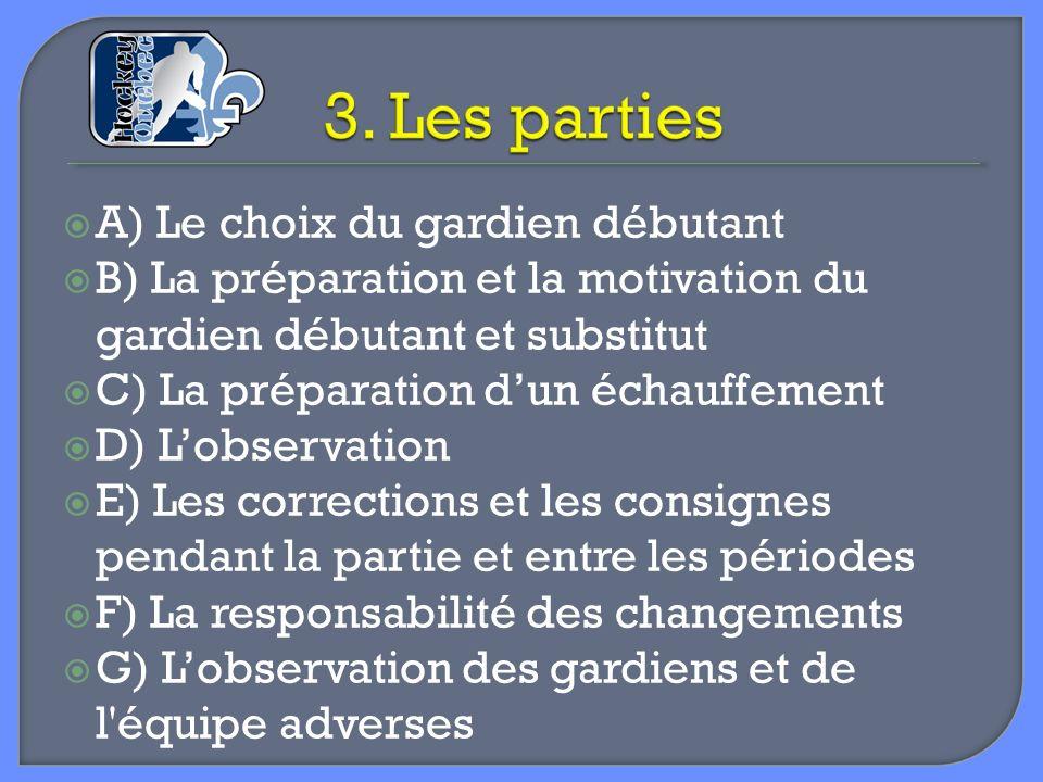 A) Le choix du gardien débutant B) La préparation et la motivation du gardien débutant et substitut C) La préparation dun échauffement D) Lobservation