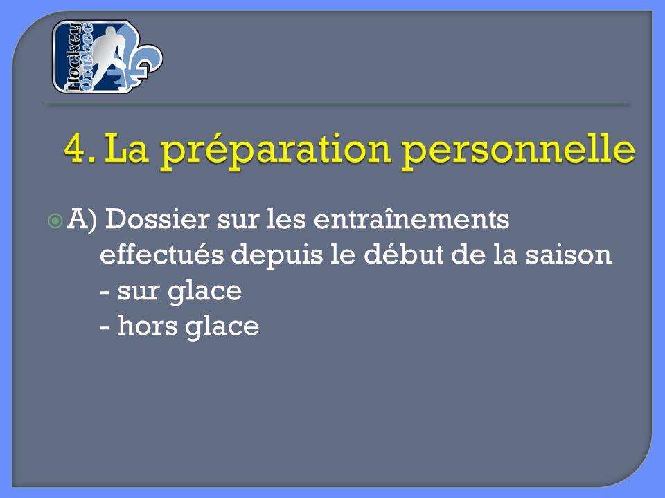 A) Dossier sur les entraînements effectués depuis le début de la saison - sur glace - hors glace