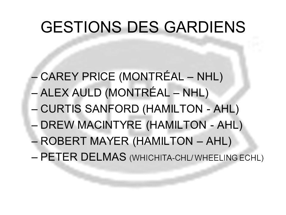 GESTIONS DES GARDIENS –CAREY PRICE (MONTRÉAL – NHL) –ALEX AULD (MONTRÉAL – NHL) –CURTIS SANFORD (HAMILTON - AHL) –DREW MACINTYRE (HAMILTON - AHL) –ROB