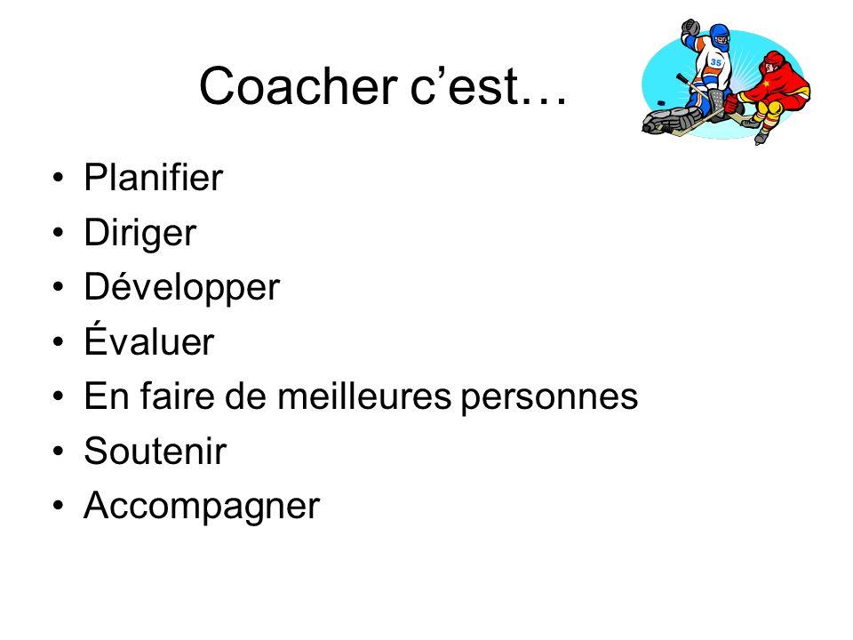 Coacher cest… Planifier Diriger Développer Évaluer En faire de meilleures personnes Soutenir Accompagner