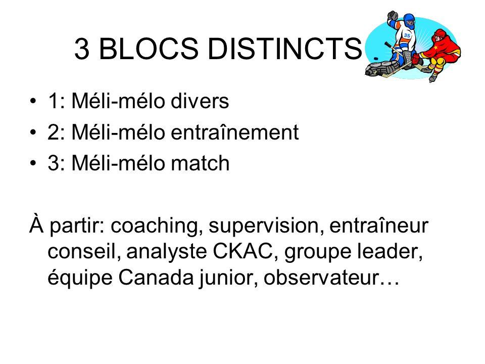 3 BLOCS DISTINCTS 1: Méli-mélo divers 2: Méli-mélo entraînement 3: Méli-mélo match À partir: coaching, supervision, entraîneur conseil, analyste CKAC, groupe leader, équipe Canada junior, observateur…