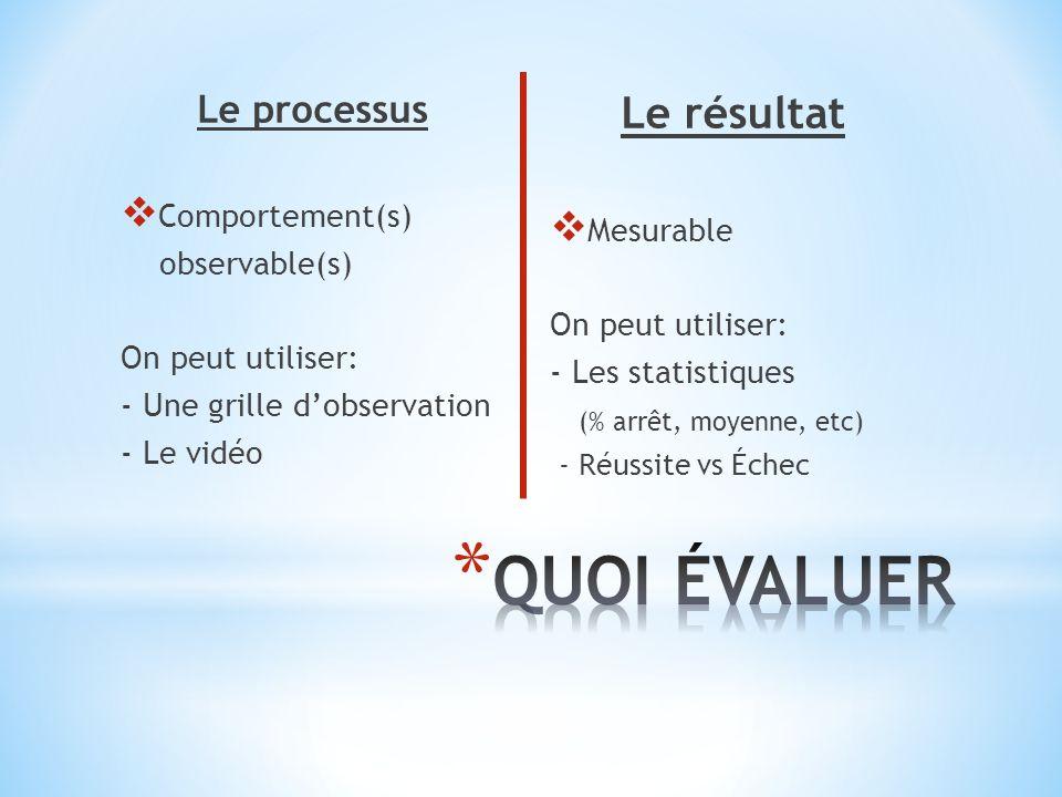 Le processus Comportement(s) observable(s) On peut utiliser: - Une grille dobservation - Le vidéo Le résultat Mesurable On peut utiliser: - Les statistiques (% arrêt, moyenne, etc) - Réussite vs Échec