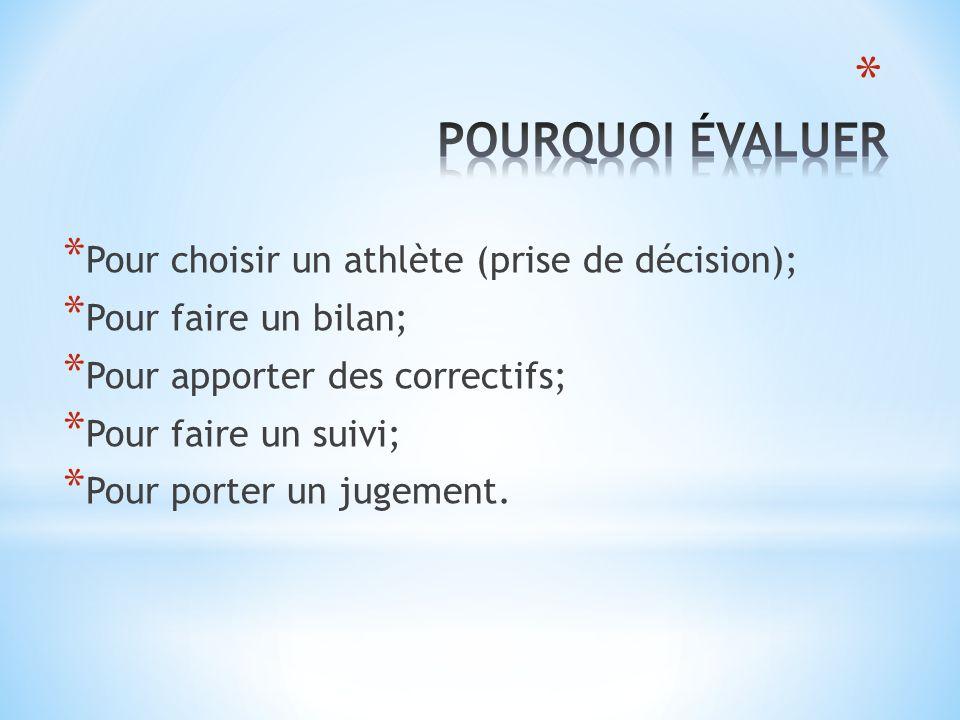 * Pour choisir un athlète (prise de décision); * Pour faire un bilan; * Pour apporter des correctifs; * Pour faire un suivi; * Pour porter un jugement.