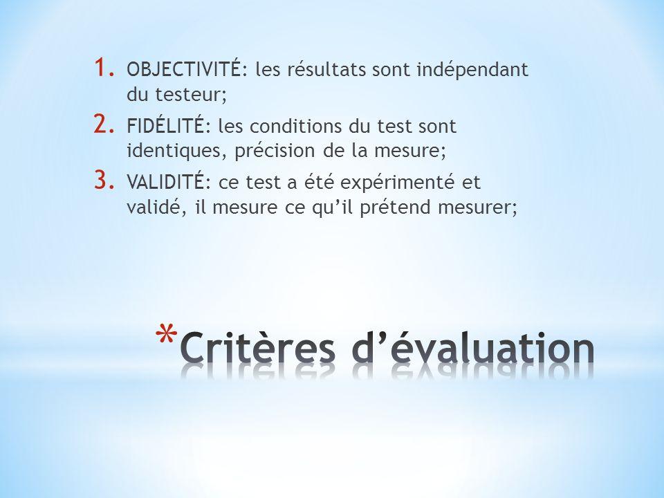 1.OBJECTIVITÉ: les résultats sont indépendant du testeur; 2.