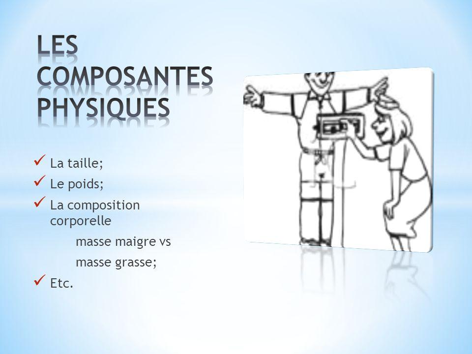 La taille; Le poids; La composition corporelle masse maigre vs masse grasse; Etc.