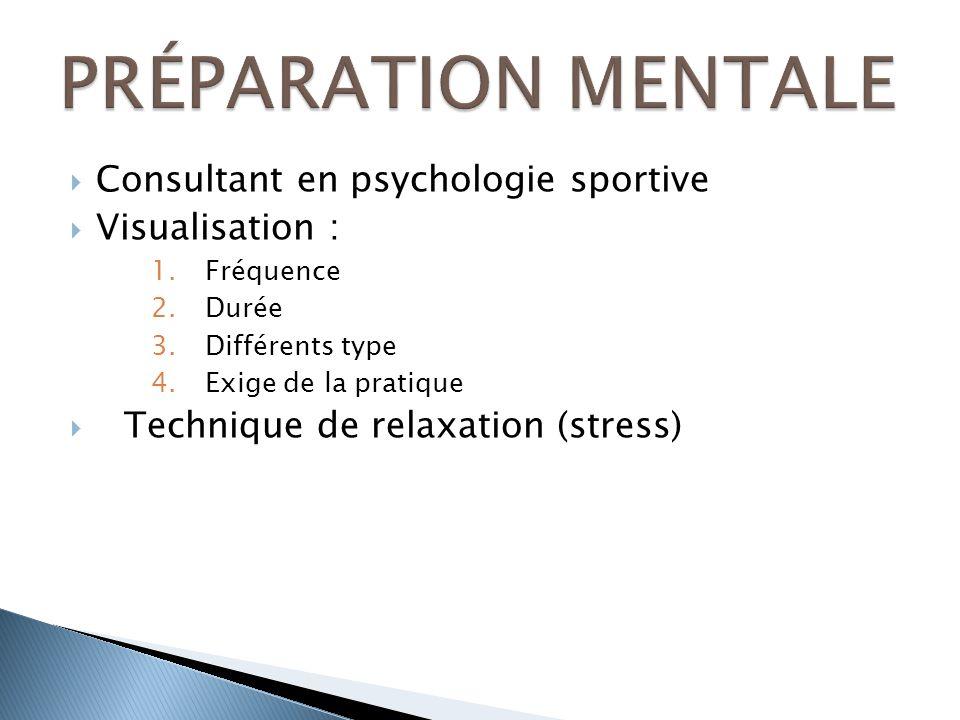 Consultant en psychologie sportive Visualisation : 1.Fréquence 2.Durée 3.Différents type 4.Exige de la pratique Technique de relaxation (stress)