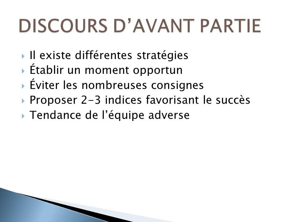 Il existe différentes stratégies Établir un moment opportun Éviter les nombreuses consignes Proposer 2-3 indices favorisant le succès Tendance de léquipe adverse