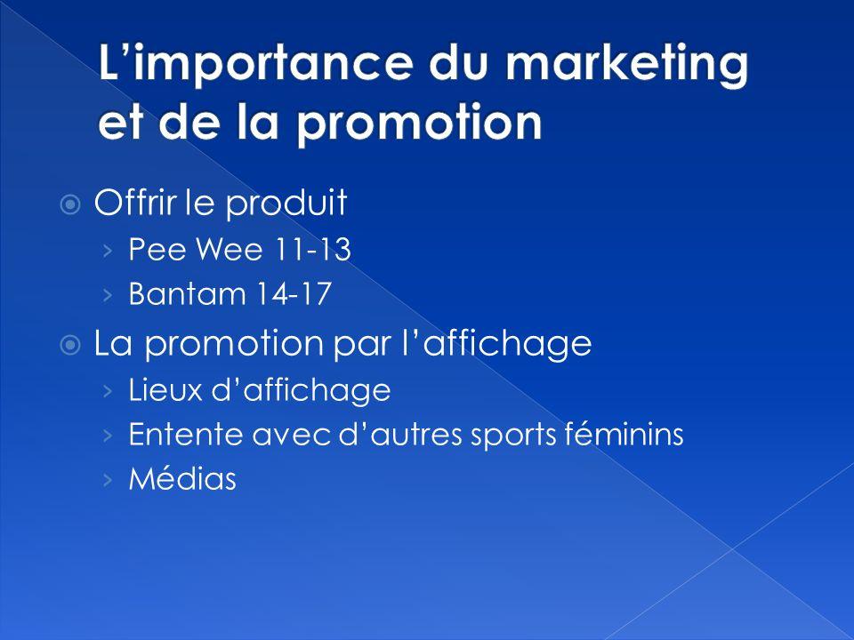 Offrir le produit Pee Wee 11-13 Bantam 14-17 La promotion par laffichage Lieux daffichage Entente avec dautres sports féminins Médias