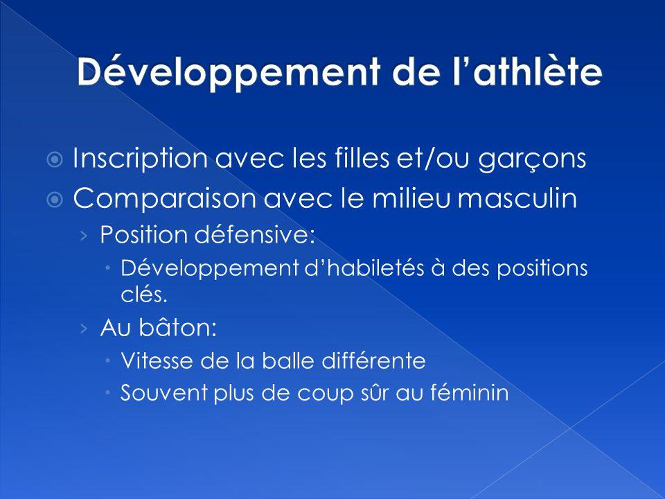 Inscription avec les filles et/ou garçons Comparaison avec le milieu masculin Position défensive: Développement dhabiletés à des positions clés.