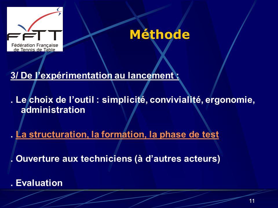 11 Méthode 3/ De lexpérimentation au lancement :. Le choix de loutil : simplicité, convivialité, ergonomie, administration. La structuration, la forma