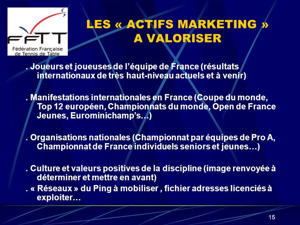15 LES « ACTIFS MARKETING » A VALORISER. Joueurs et joueuses de léquipe de France (résultats internationaux de très haut-niveau actuels et à venir). M