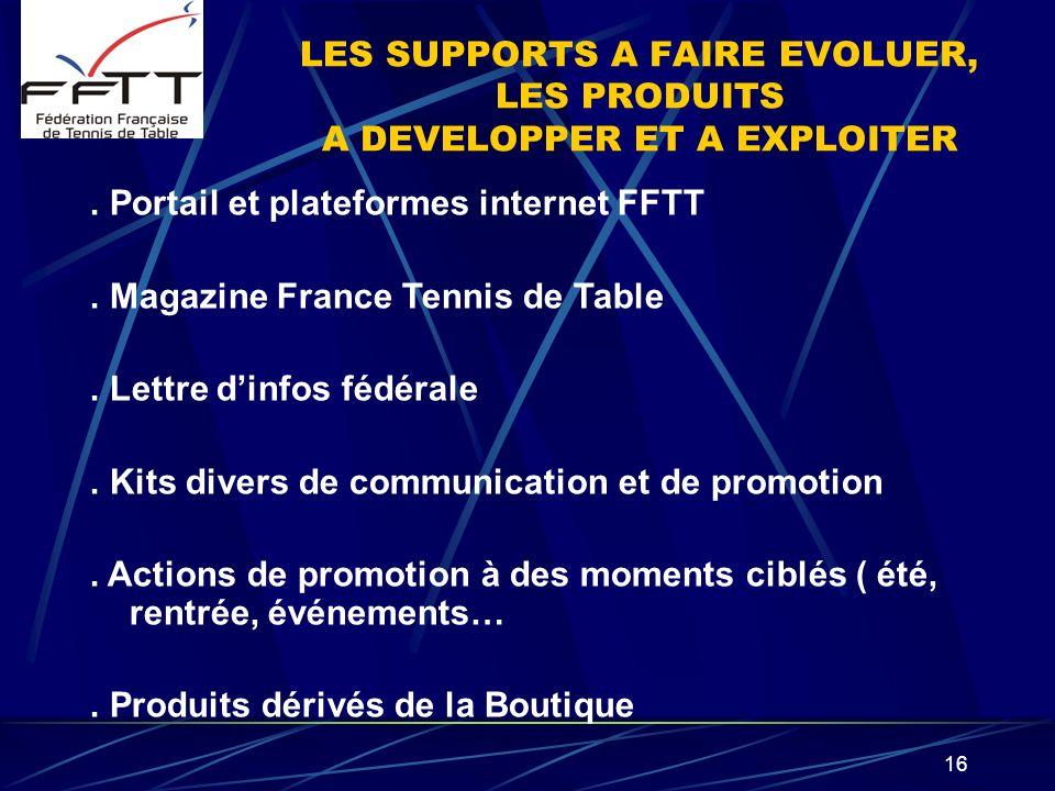 16 LES SUPPORTS A FAIRE EVOLUER, LES PRODUITS A DEVELOPPER ET A EXPLOITER. Portail et plateformes internet FFTT. Magazine France Tennis de Table. Lett