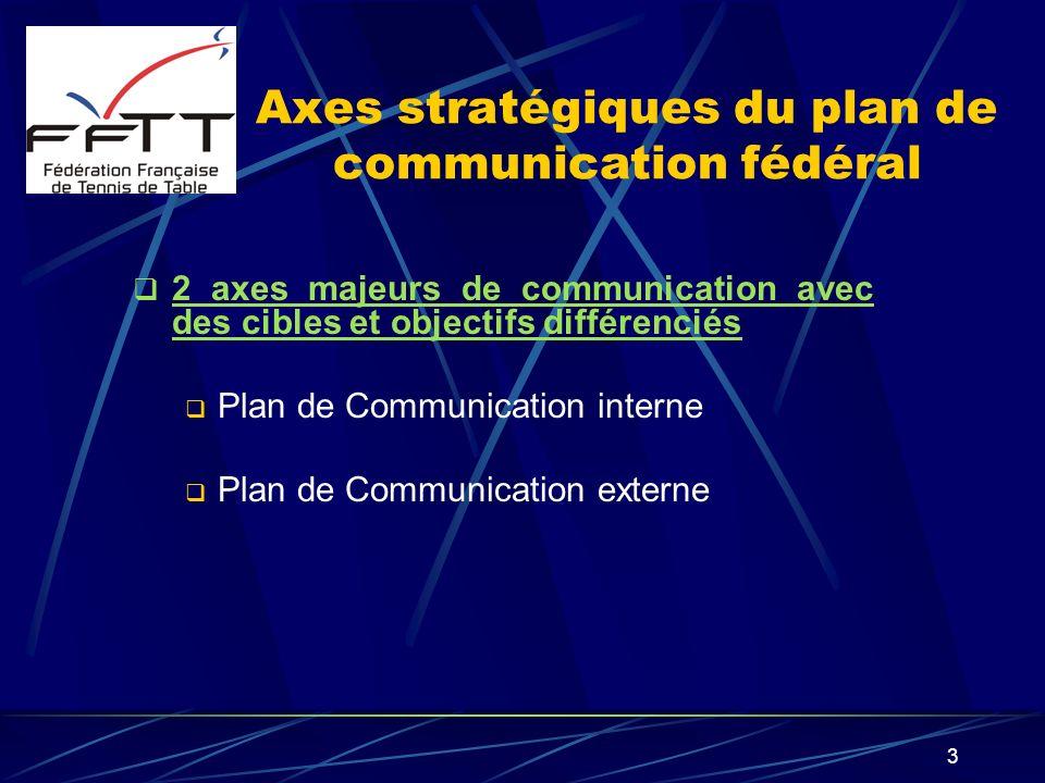 3 2 axes majeurs de communication avec des cibles et objectifs différenciés Plan de Communication interne Plan de Communication externe Axes stratégiq