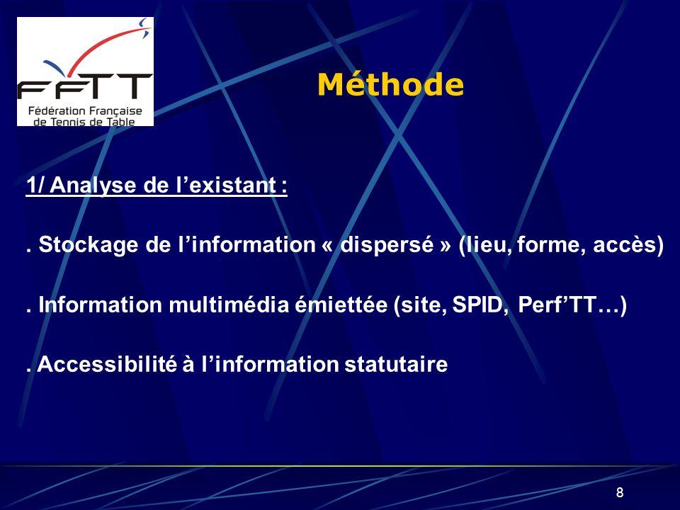 8 Méthode 1/ Analyse de lexistant :. Stockage de linformation « dispersé » (lieu, forme, accès). Information multimédia émiettée (site, SPID, PerfTT…)