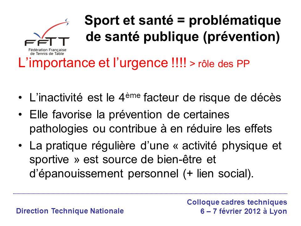Sport et santé = problématique de santé publique (prévention) Limportance et lurgence !!!.