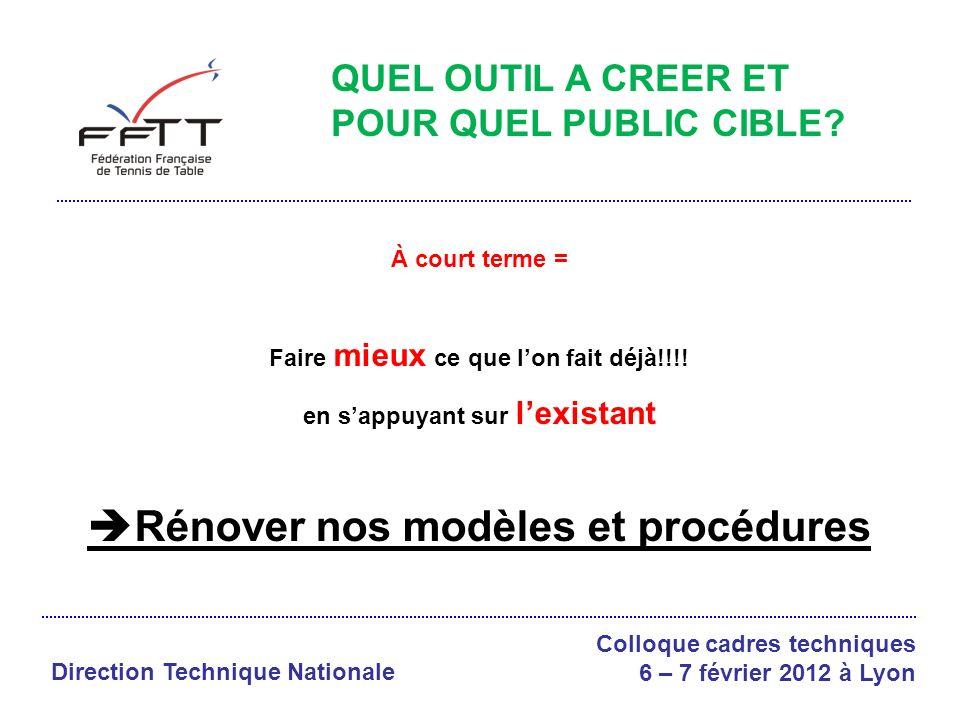 Direction Technique Nationale Colloque cadres techniques 6 – 7 février 2012 à Lyon À court terme = Faire mieux ce que lon fait déjà!!!.
