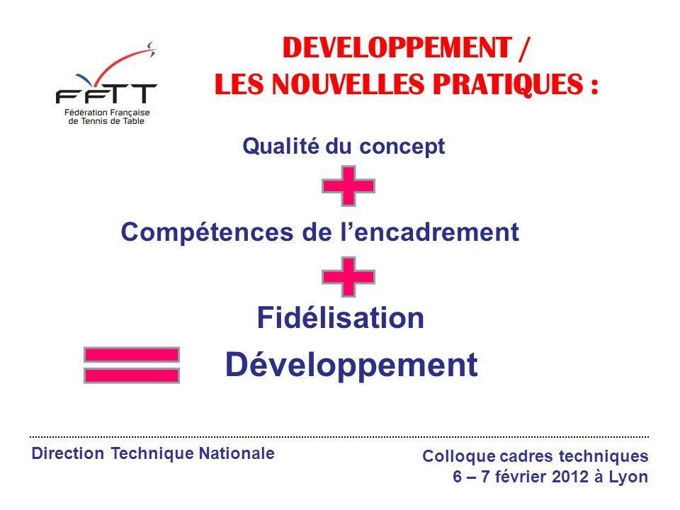 Qualité du concept Compétences de lencadrement Fidélisation Développement Direction Technique Nationale Colloque cadres techniques 6 – 7 février 2012 à Lyon DEVELOPPEMENT / LES NOUVELLES PRATIQUES :
