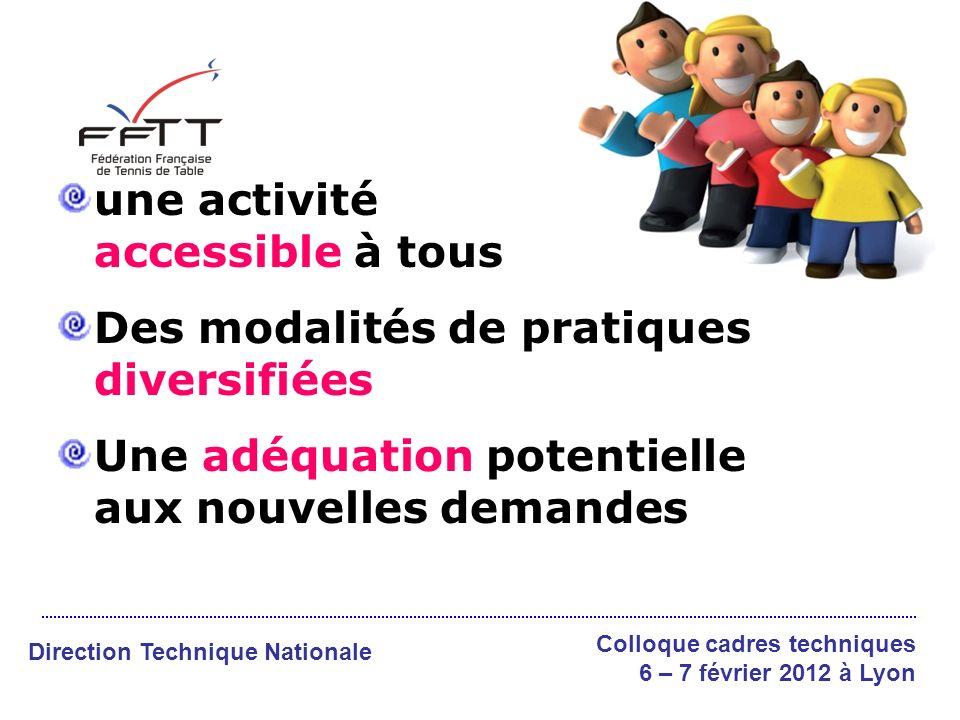 une activité accessible à tous Des modalités de pratiques diversifiées Une adéquation potentielle aux nouvelles demandes Colloque cadres techniques 6 – 7 février 2012 à Lyon Direction Technique Nationale
