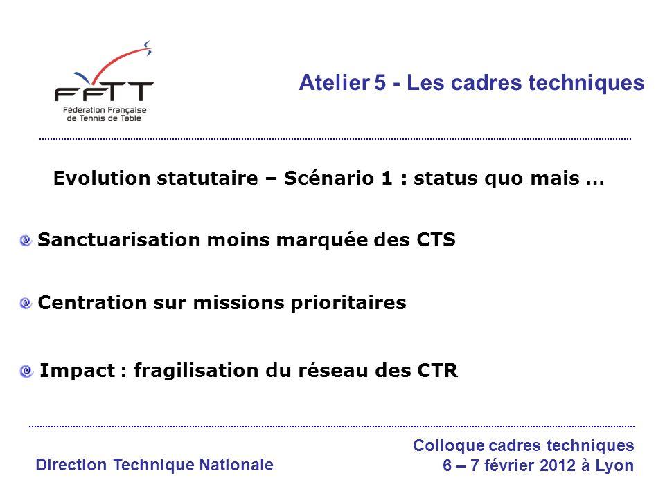 Evolution statutaire – Scénario 1 : status quo mais … Sanctuarisation moins marquée des CTS Centration sur missions prioritaires Atelier 5 - Les cadre