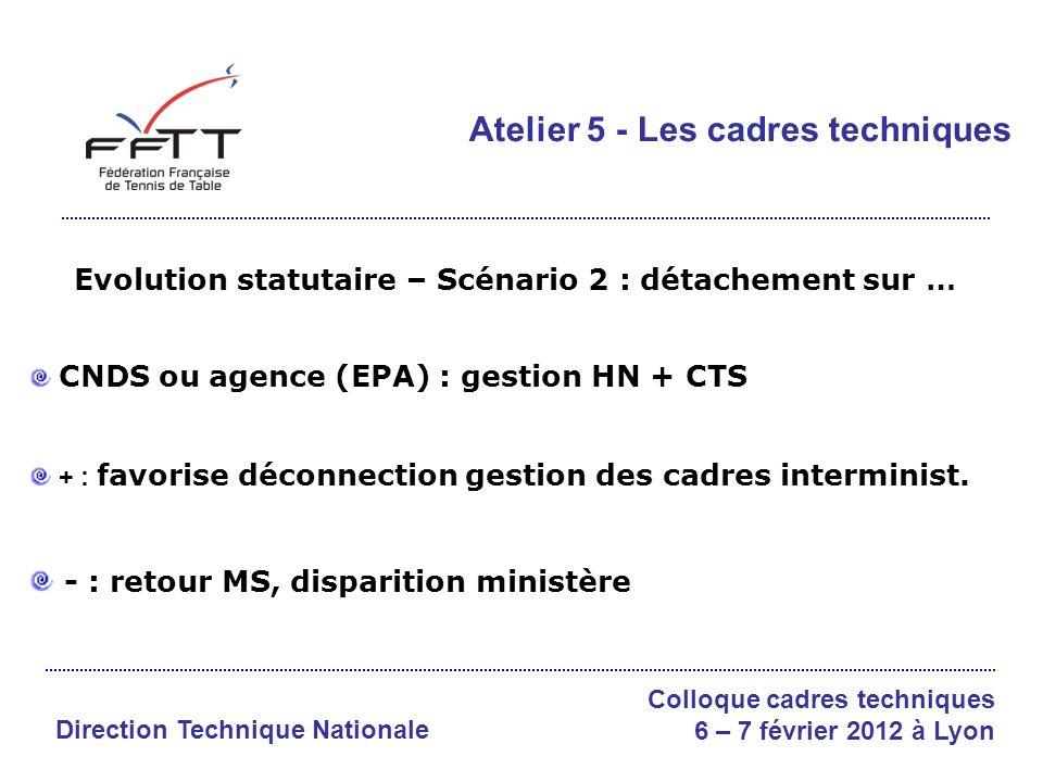 Evolution statutaire – Scénario 2 : détachement sur … CNDS ou agence (EPA) : gestion HN + CTS + : favorise déconnection gestion des cadres interminist