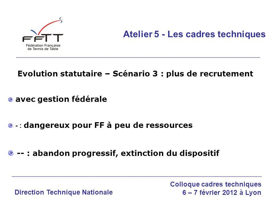 Evolution statutaire – Scénario 3 : plus de recrutement avec gestion fédérale - : dangereux pour FF à peu de ressources Atelier 5 - Les cadres techniq
