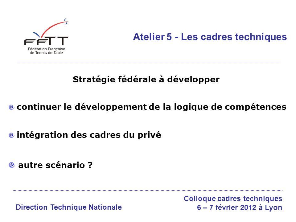 Stratégie fédérale à développer continuer le développement de la logique de compétences intégration des cadres du privé Atelier 5 - Les cadres techniques Direction Technique Nationale autre scénario .