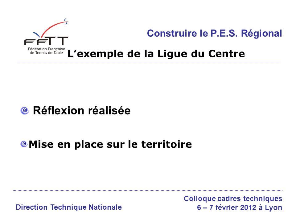Lexemple de la Ligue du Centre Réflexion réalisée Mise en place sur le territoire Construire le P.E.S.