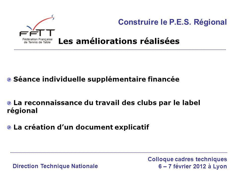 Les améliorations réalisées Séance individuelle supplémentaire financée La reconnaissance du travail des clubs par le label régional Construire le P.E.S.